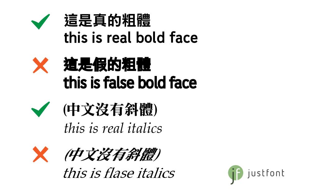 大眾字型學 (4): 理想的排版強調法 , justfont blog