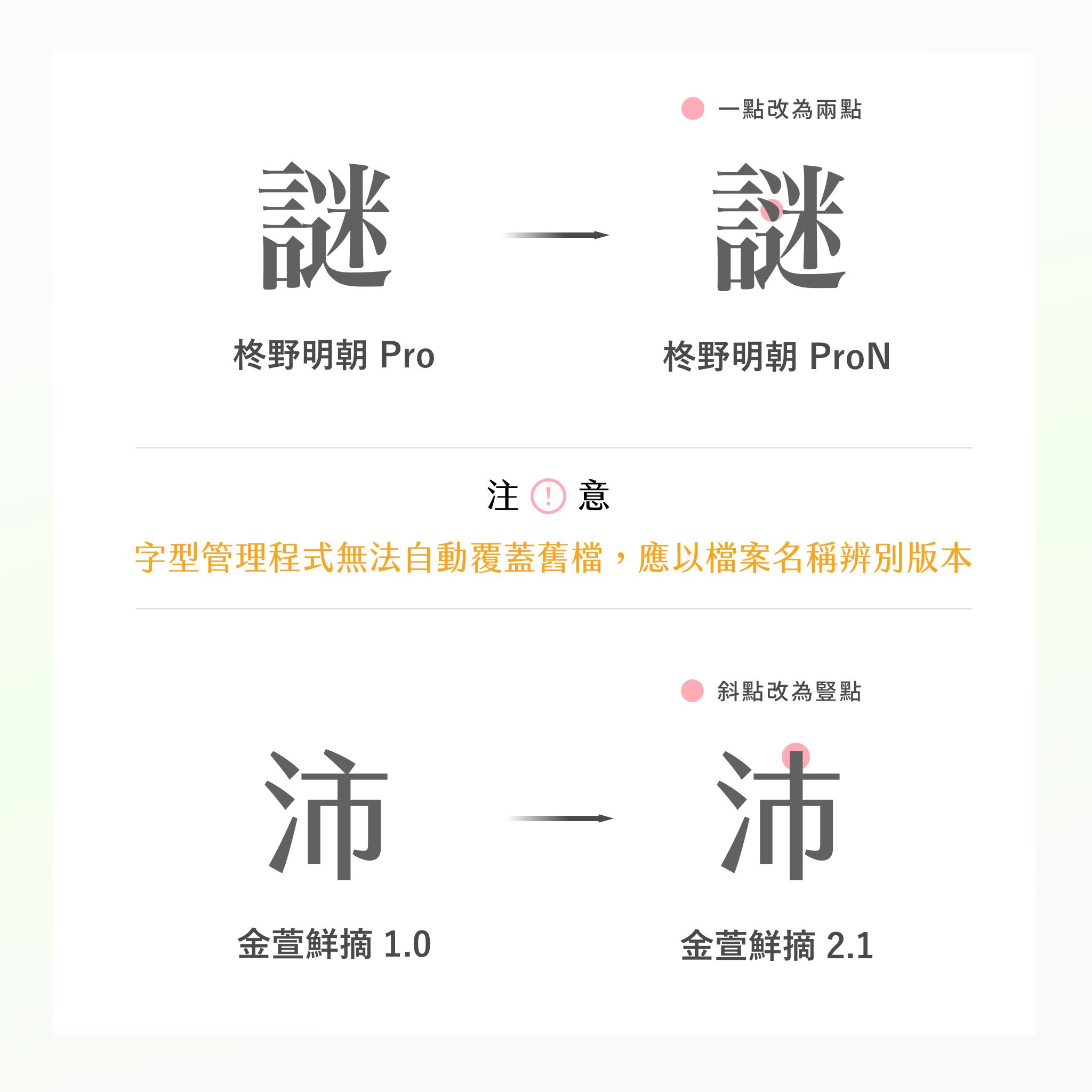 金萱字型差異