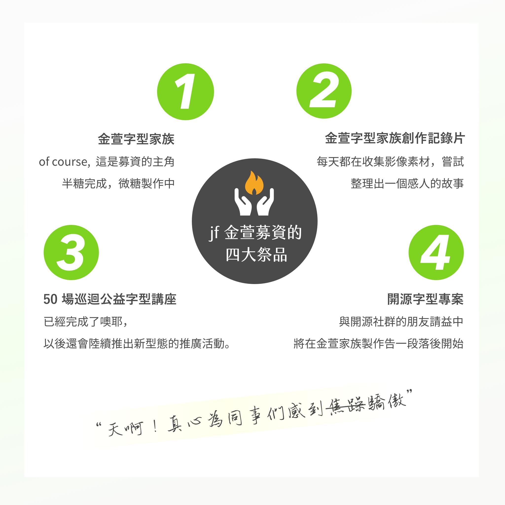 金萱字型群眾募資回饋承諾